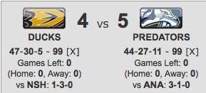 Anaheim vs. Nashville