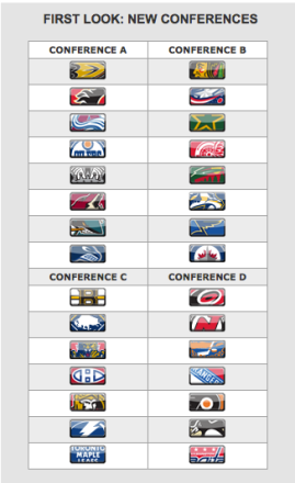 New NHL Conferences (image: NHL.com)