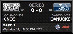 Los Angeles Kings vs. Vancouver Canucks via NHL